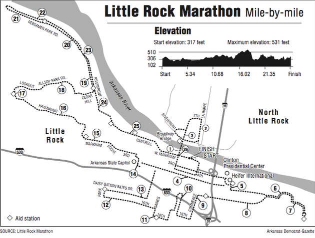 a-map-showing-mile-by-mile-of-the-little-rock-marathon