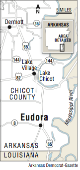 A map showing the location of Eudora, Arkansas