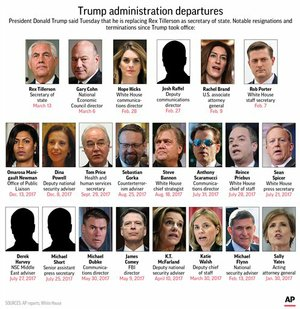 High profile staff changes in the Trump administration.