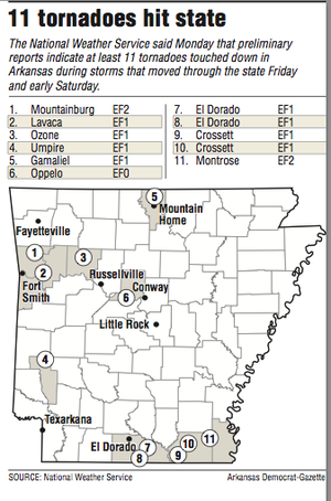 A map showing the location of the 11 tornadoes that hit Arkansas