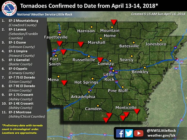 the-national-weather-service-says-at-least-11-tornadoes-traversed-arkansas-over-the-weekend-and-more-could-be-confirmed-in-additional-surveys