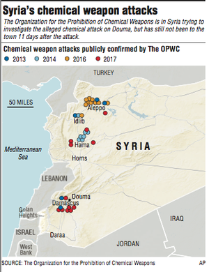 Syria's chemical weapon attacks