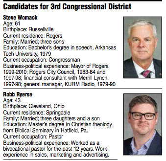 candidates-for-3rd-congressional-district