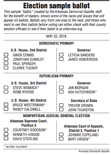 Voters to select party nominees at polls Tuesday