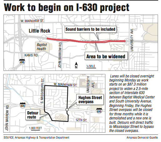 TODAY: I 630 widening begins; work to slow Little Rock traffic
