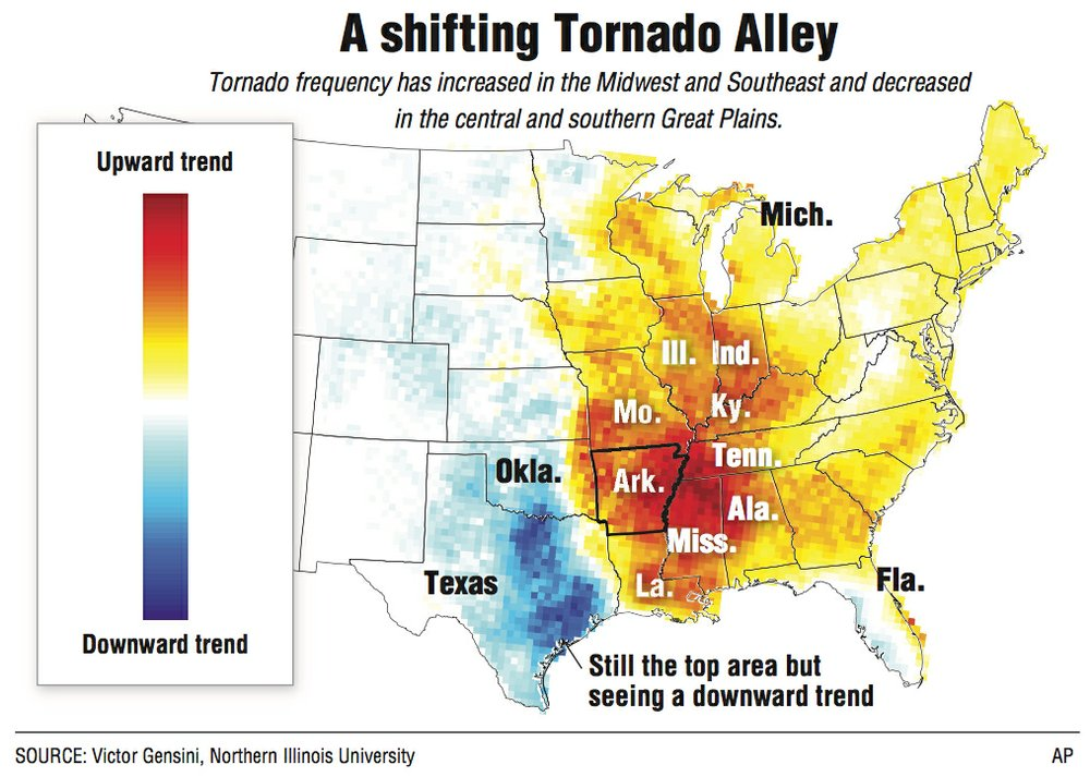 A map showing the shifting Tornado Alley