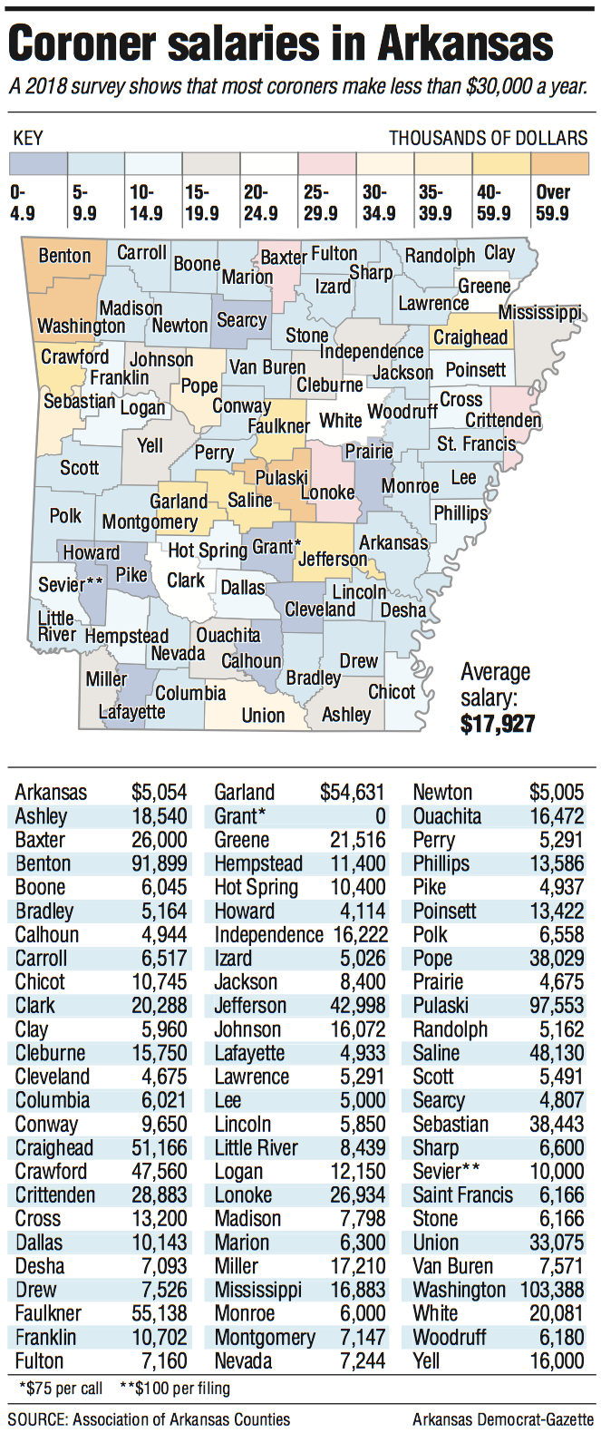 Arkansas Death Certificate Search Topsimages