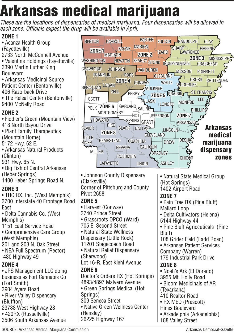 MAP: List\'s out on 1st 32 medical marijuana buy sites in Arkansas