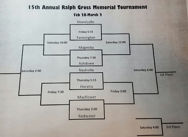 Panthers Look To Defend Baseball Title At Nashville Tournament