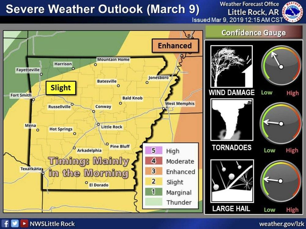 This National Weather Service graphic shows the risk of severe weather across Arkansas on Saturday.