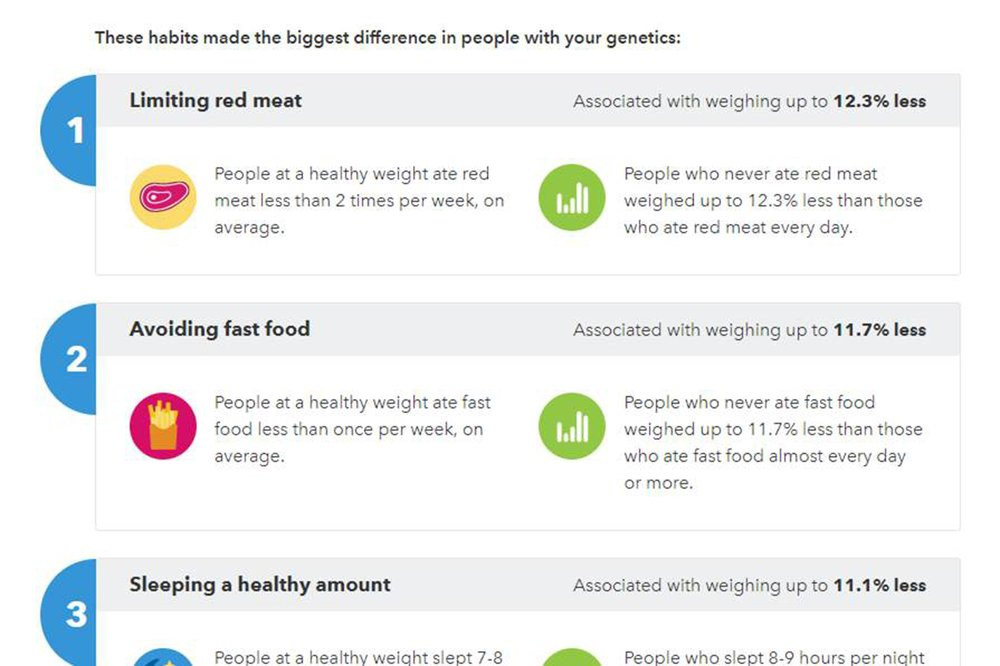 This March 2019 image shows part of the health advice option in a 23andme genetic test. But Isaac Kohane, a biomedical researcher at Harvard, said research in the field is still limited and that there's little evidence any small effects from genetic variations can be translated into meaningful dietary advice. (AP Photo)