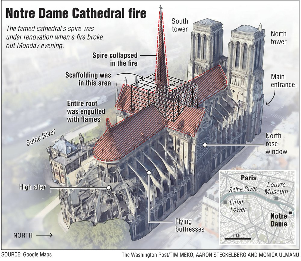 An image showing the Notre Dame Cathedral fire damage.