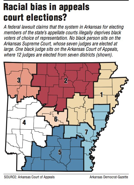 A map showing the seven Arkansas districts.