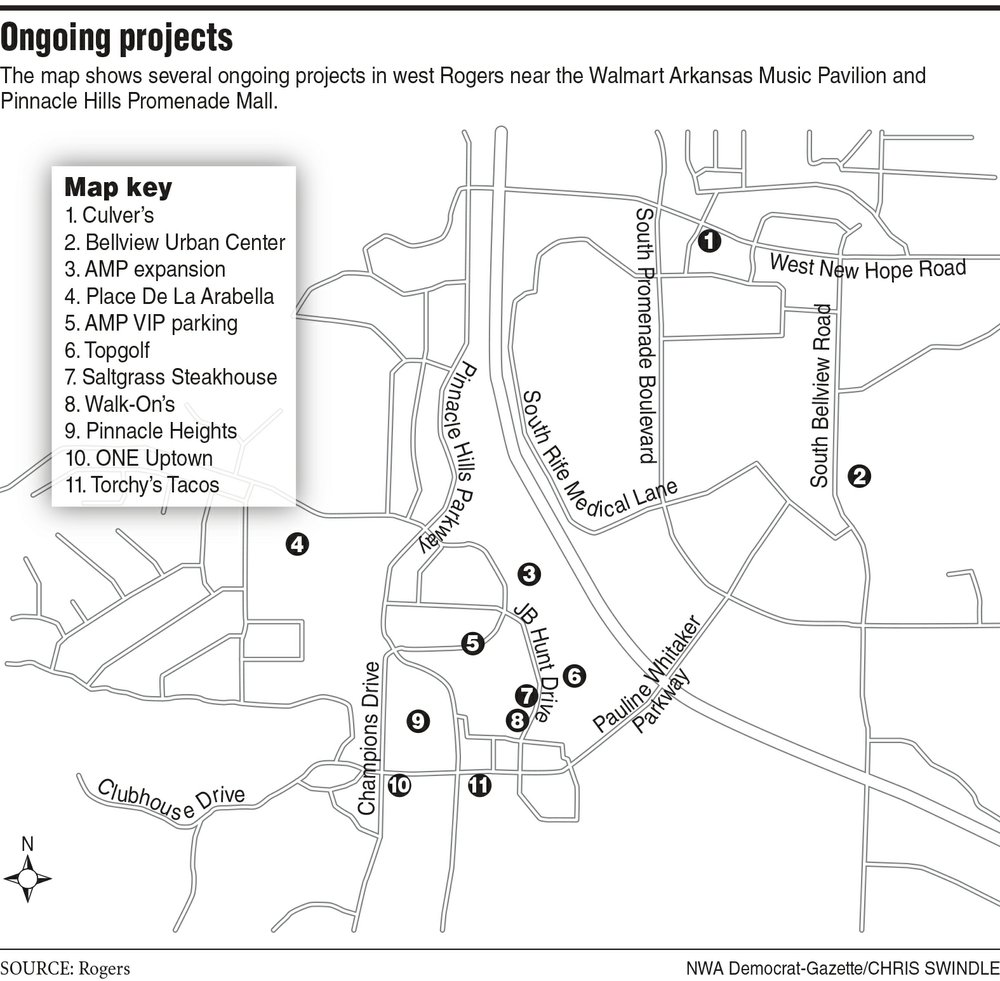Rogers works to become Northwest Arkansas\' \'downtown\'