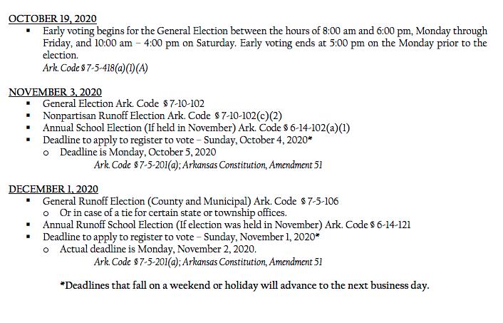 CALENDAR: 2020 election dates
