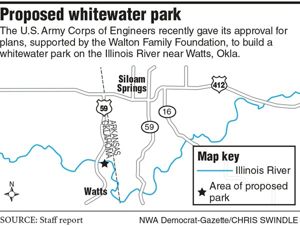 Whitewater park near Siloam moves forward - NWAOnline